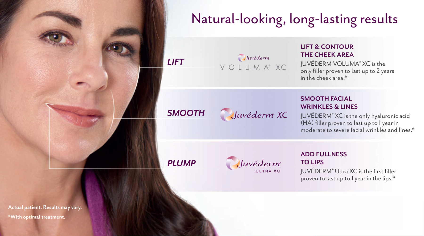 Medical Laser Solutions - Juvederm Products